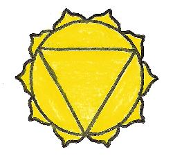 solarplexuscol